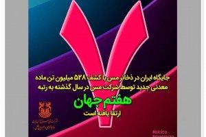 جایگاه هفتم ایران در ذخائر مس