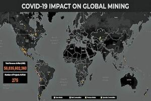 شوک۸/ ۸میلیارد دلاری به معادن جهان
